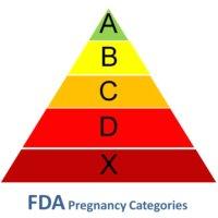 Kết quả hình ảnh cho fda pregnancy category
